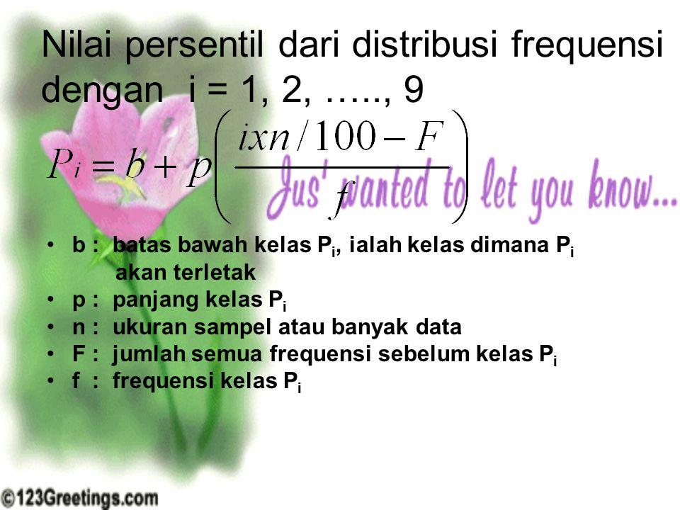 Nilai persentil dari distribusi frequensi dengan i = 1, 2, ….., 9