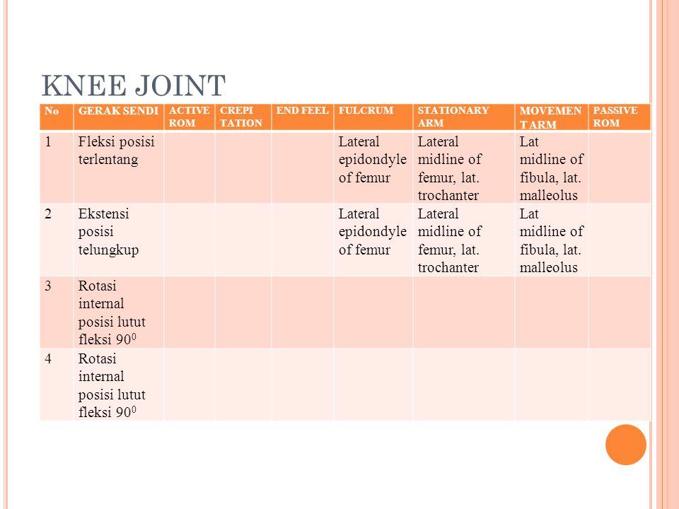 KNEE JOINT 1 Fleksi posisi terlentang Lateral epidondyle of femur