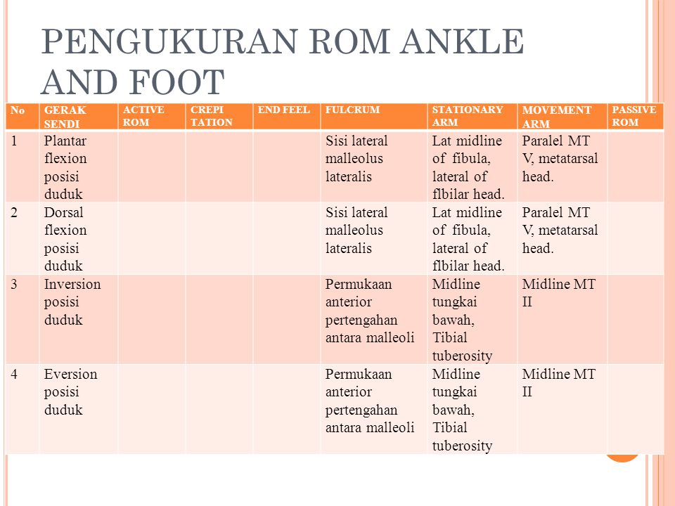 PENGUKURAN ROM ANKLE AND FOOT