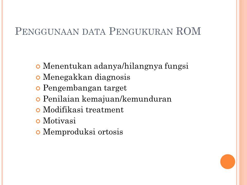 Penggunaan data Pengukuran ROM