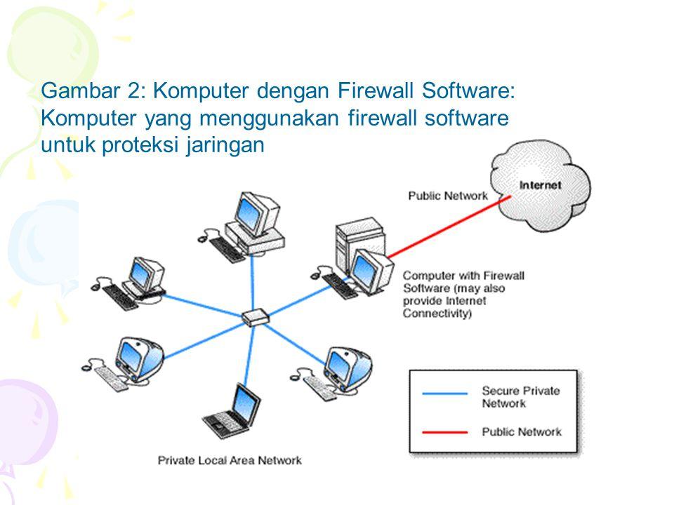 Gambar 2: Komputer dengan Firewall Software: