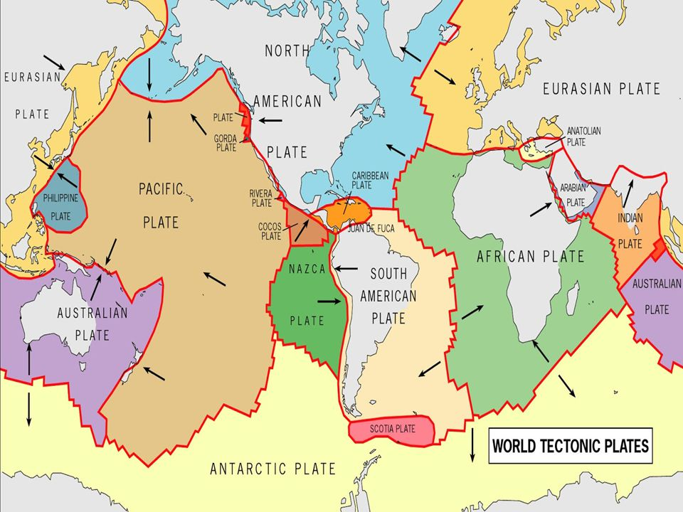 Pada saat ini dipermukaan bumi terdapat enam lempeng utama, yaitu :