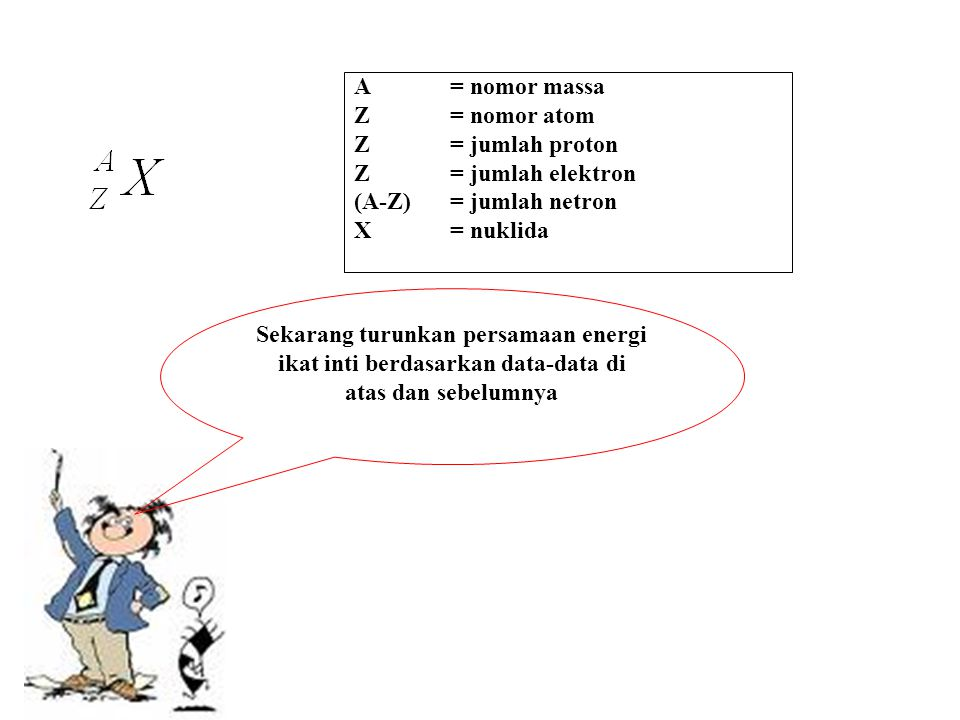 A = nomor massa Z = nomor atom. Z = jumlah proton. Z = jumlah elektron. (A-Z) = jumlah netron.