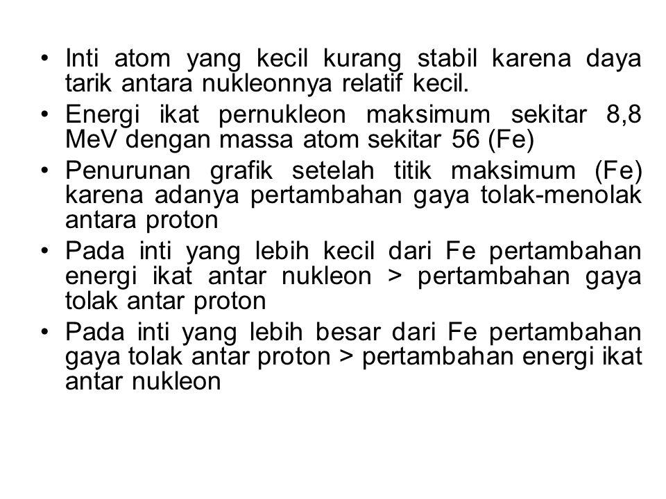 Inti atom yang kecil kurang stabil karena daya tarik antara nukleonnya relatif kecil.
