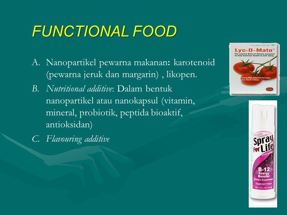 FUNCTIONAL FOOD Nanopartikel pewarna makanan: karotenoid (pewarna jeruk dan margarin) , likopen.