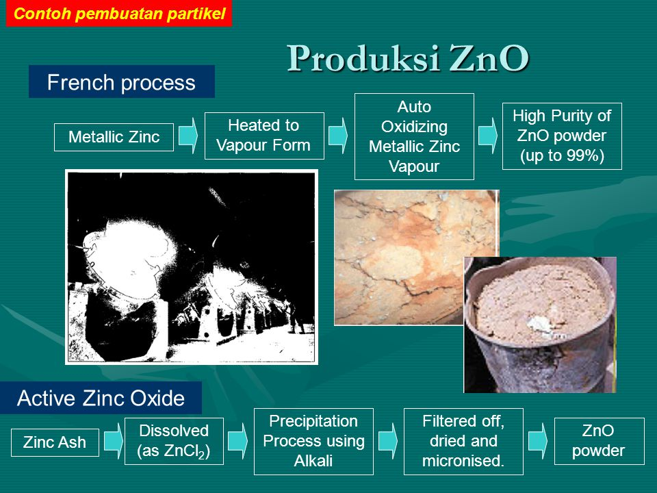 Produksi ZnO French process Active Zinc Oxide