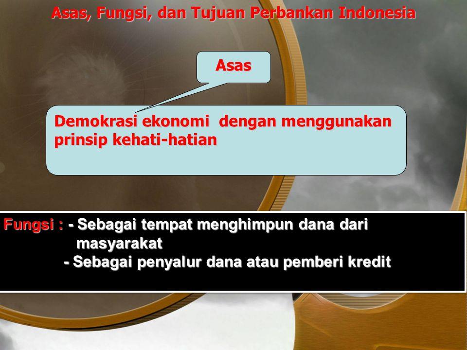 Asas, Fungsi, dan Tujuan Perbankan Indonesia