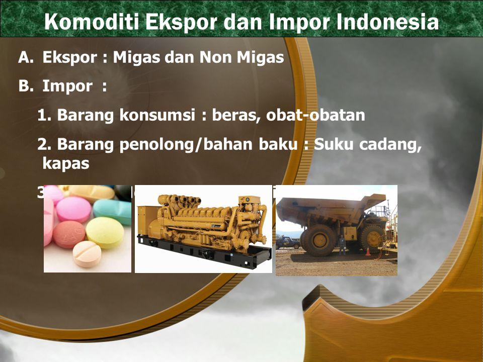 Komoditi Ekspor dan Impor Indonesia