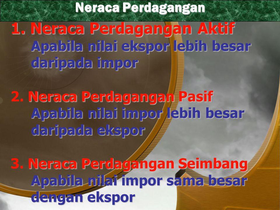 Neraca Perdagangan Aktif