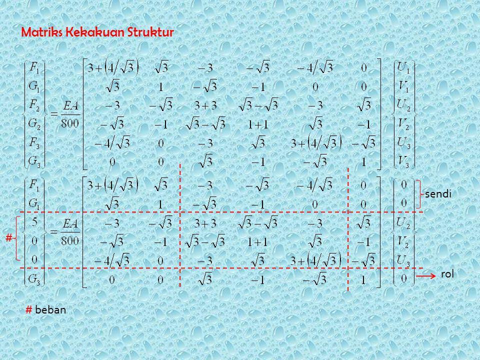 Matriks Kekakuan Struktur
