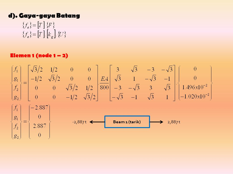 d). Gaya-gaya Batang Elemen 1 (node 1 – 2) 2,887 t -2,887 t