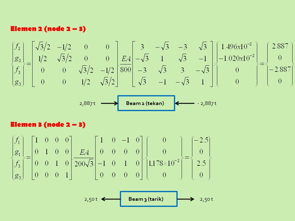 Elemen 2 (node 2 – 3) Elemen 3 (node 2 – 3) - 2,887 t 2,887 t
