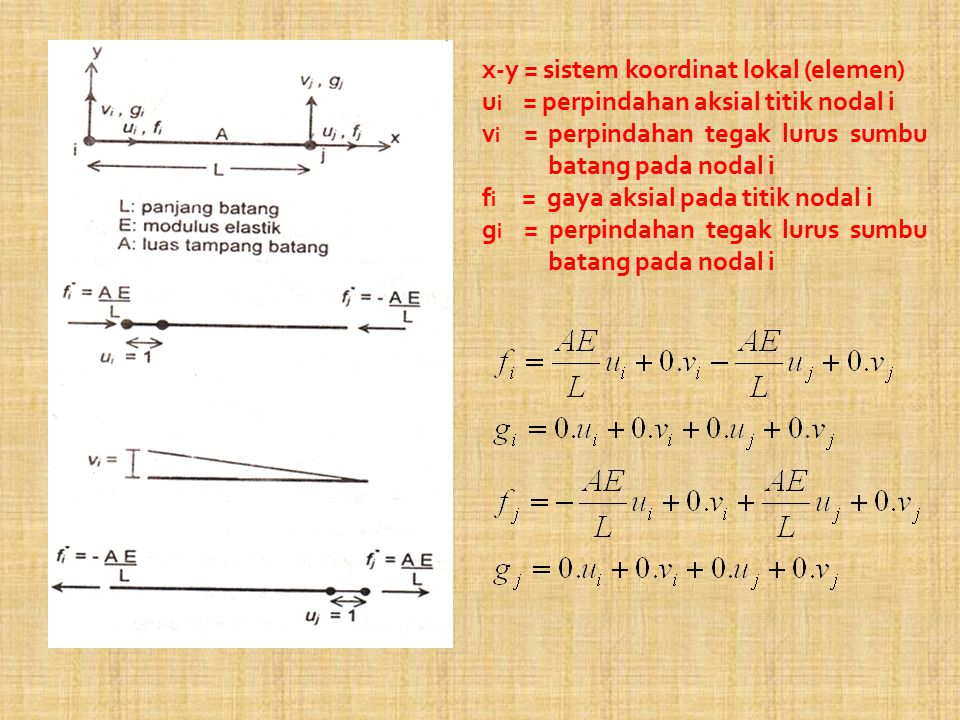 x-y = sistem koordinat lokal (elemen)