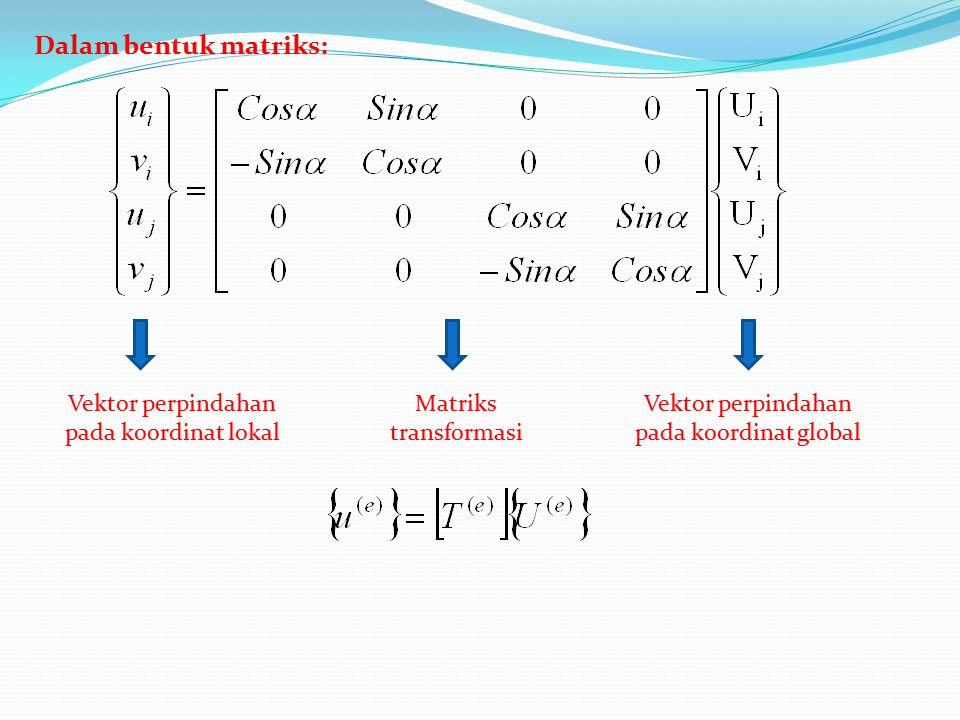 Dalam bentuk matriks: Vektor perpindahan pada koordinat lokal Matriks
