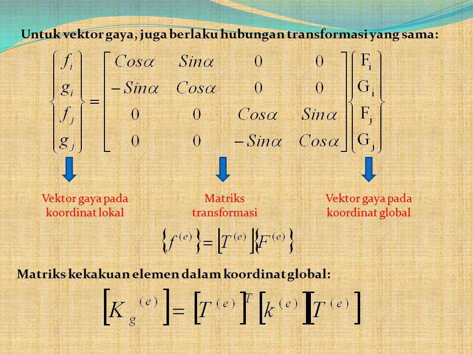 Untuk vektor gaya, juga berlaku hubungan transformasi yang sama: