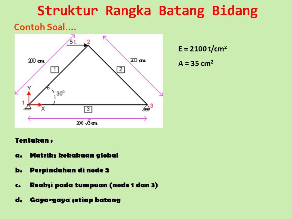 Struktur Rangka Batang Bidang