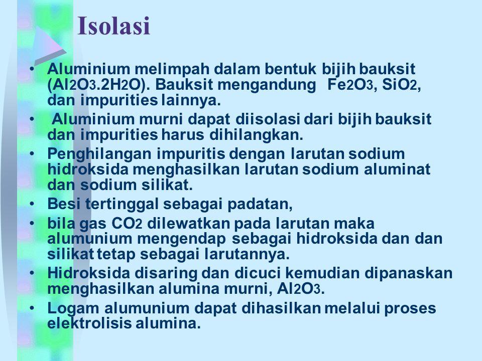 Isolasi Aluminium melimpah dalam bentuk bijih bauksit (Al2O3.2H2O). Bauksit mengandung Fe2O3, SiO2, dan impurities lainnya.