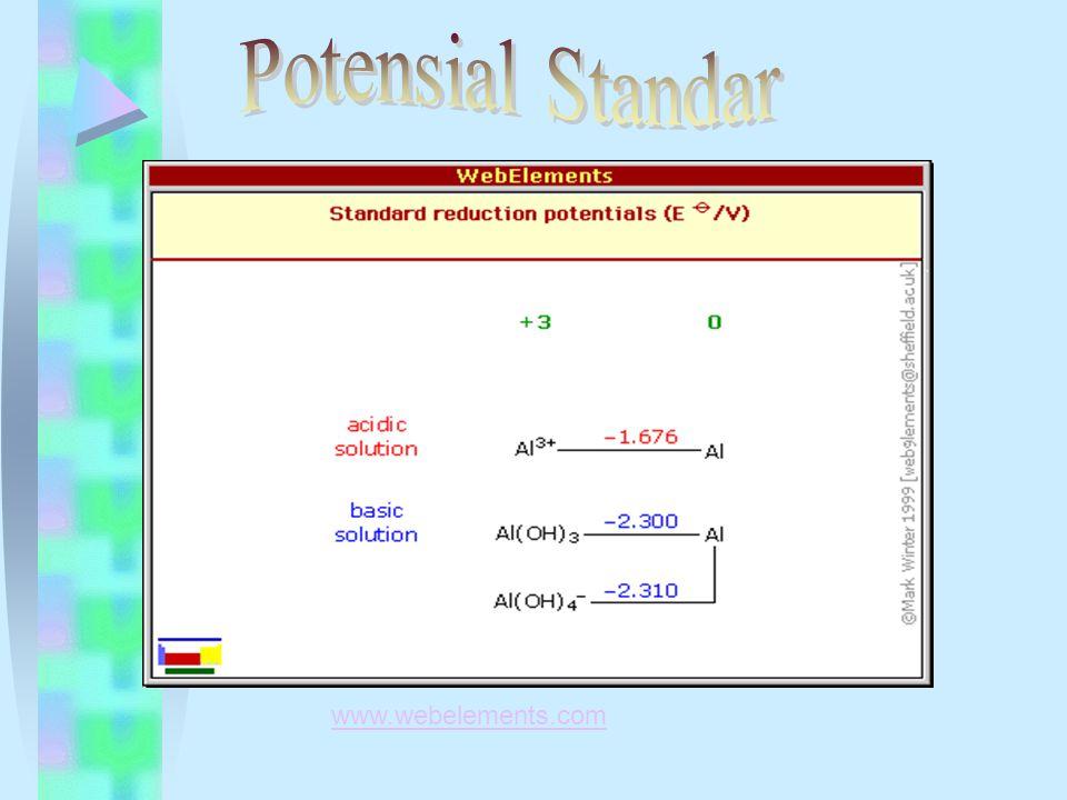 Potensial Standar www.webelements.com