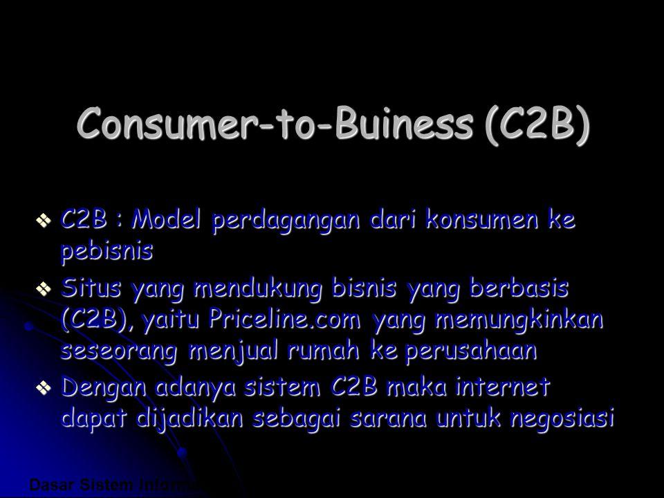 Consumer-to-Buiness (C2B)
