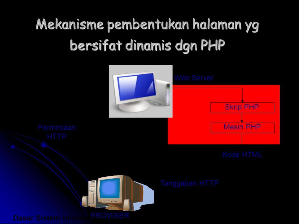 Mekanisme pembentukan halaman yg bersifat dinamis dgn PHP