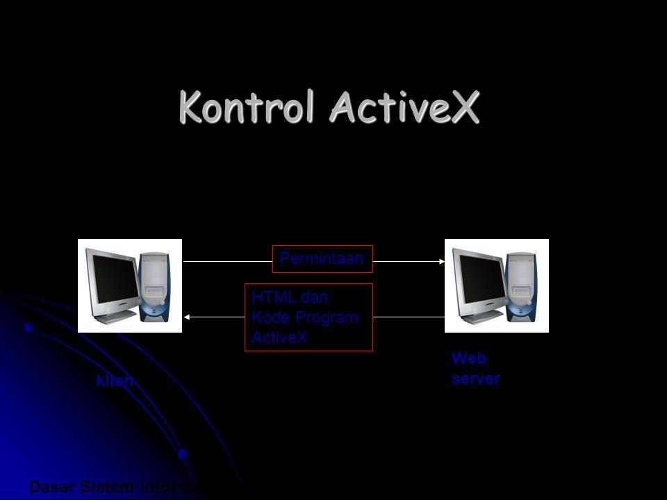 Kontrol ActiveX Permintaan HTML dan Kode Program ActiveX Web server