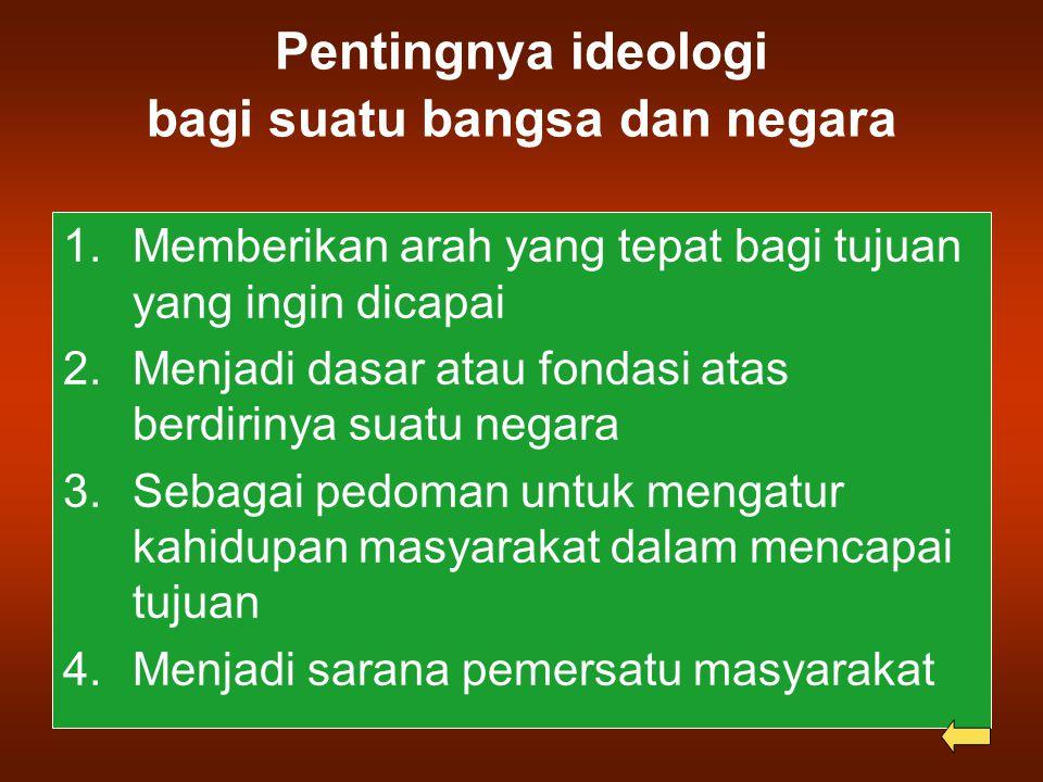 Pentingnya ideologi bagi suatu bangsa dan negara