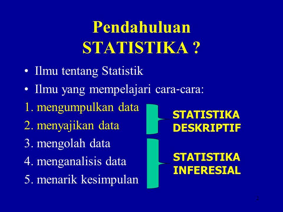Pendahuluan STATISTIKA