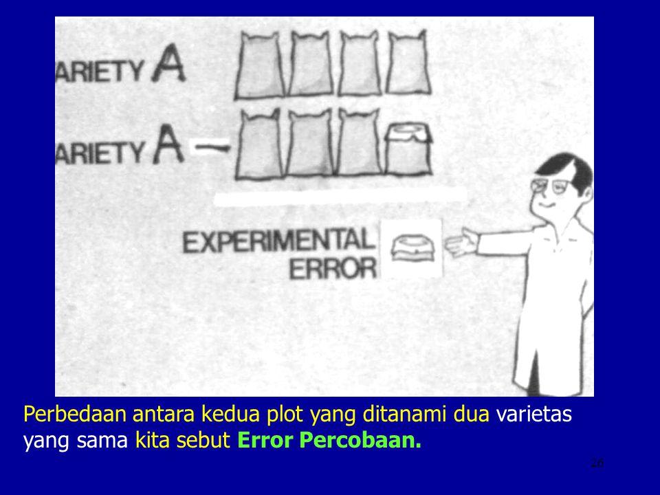 Perbedaan antara kedua plot yang ditanami dua varietas yang sama kita sebut Error Percobaan.