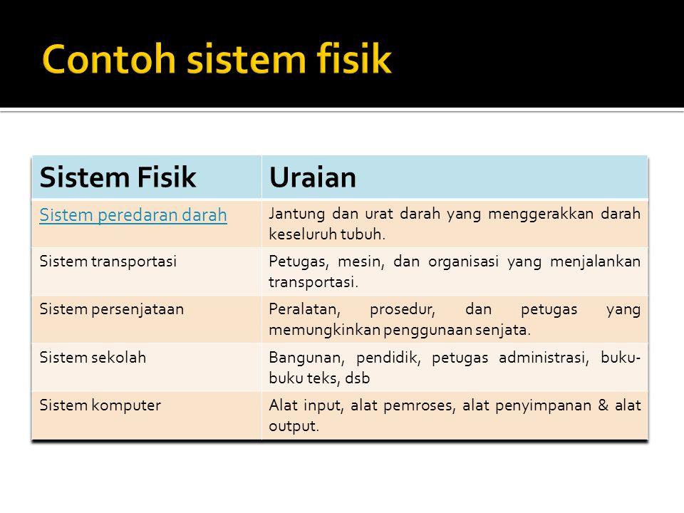 Contoh sistem fisik Sistem Fisik Uraian Sistem peredaran darah