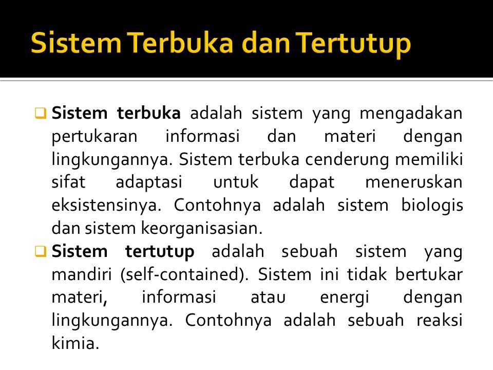 Sistem Terbuka dan Tertutup