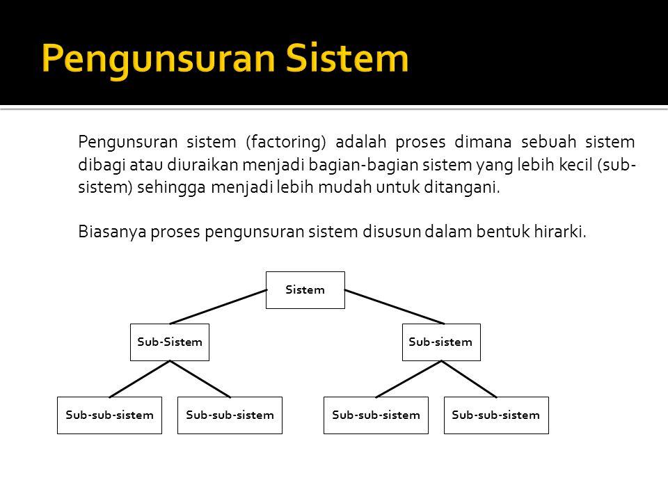Pengunsuran Sistem