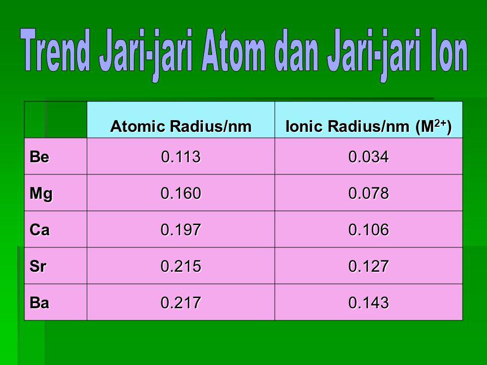 Trend Jari-jari Atom dan Jari-jari Ion