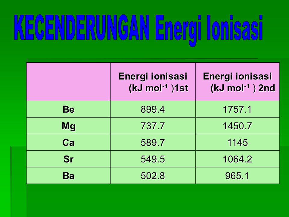 KECENDERUNGAN Energi Ionisasi