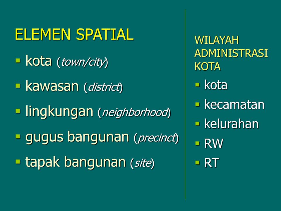 ELEMEN SPATIAL kota (town/city) kawasan (district)