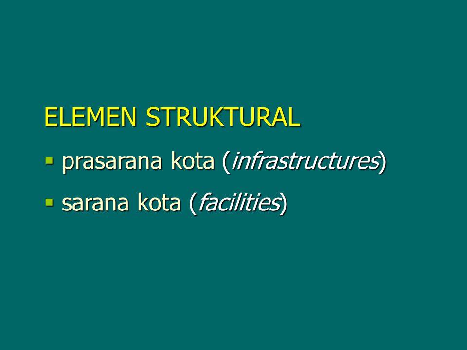 ELEMEN STRUKTURAL prasarana kota (infrastructures)