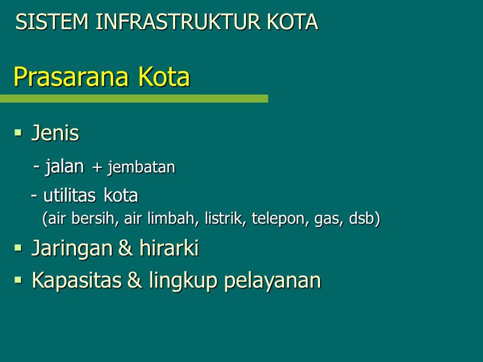 Prasarana Kota SISTEM INFRASTRUKTUR KOTA Jenis - jalan + jembatan