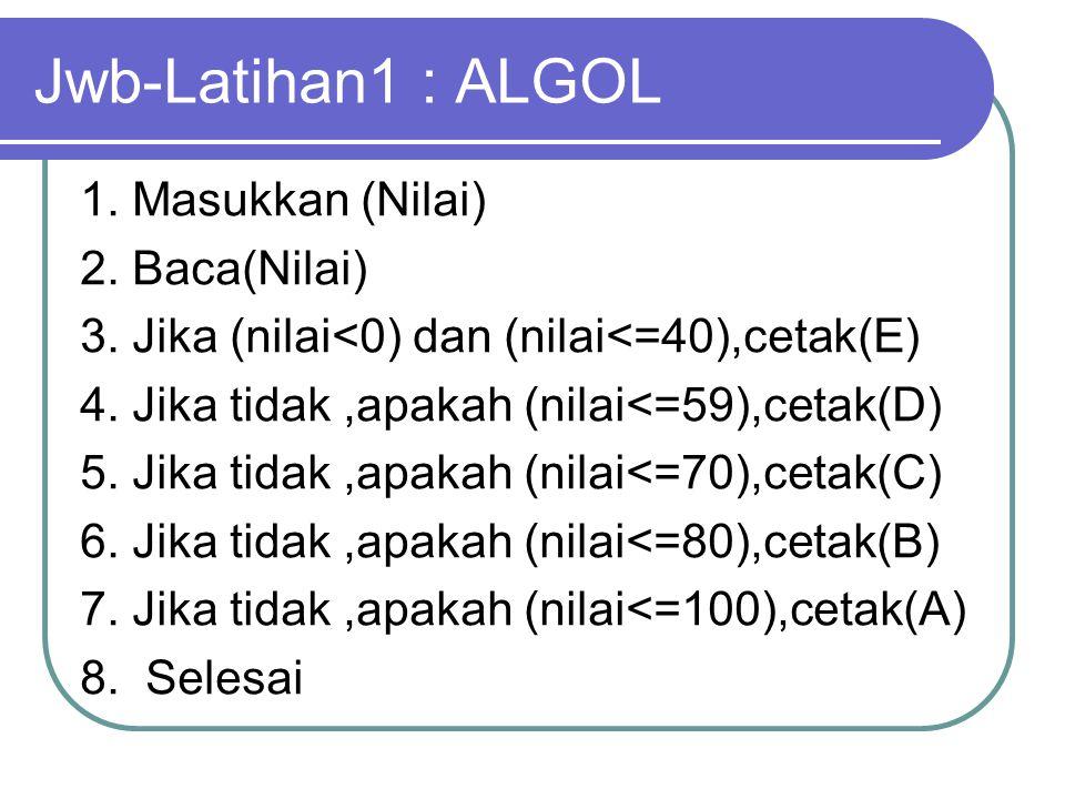 Jwb-Latihan1 : ALGOL 1. Masukkan (Nilai) 2. Baca(Nilai)