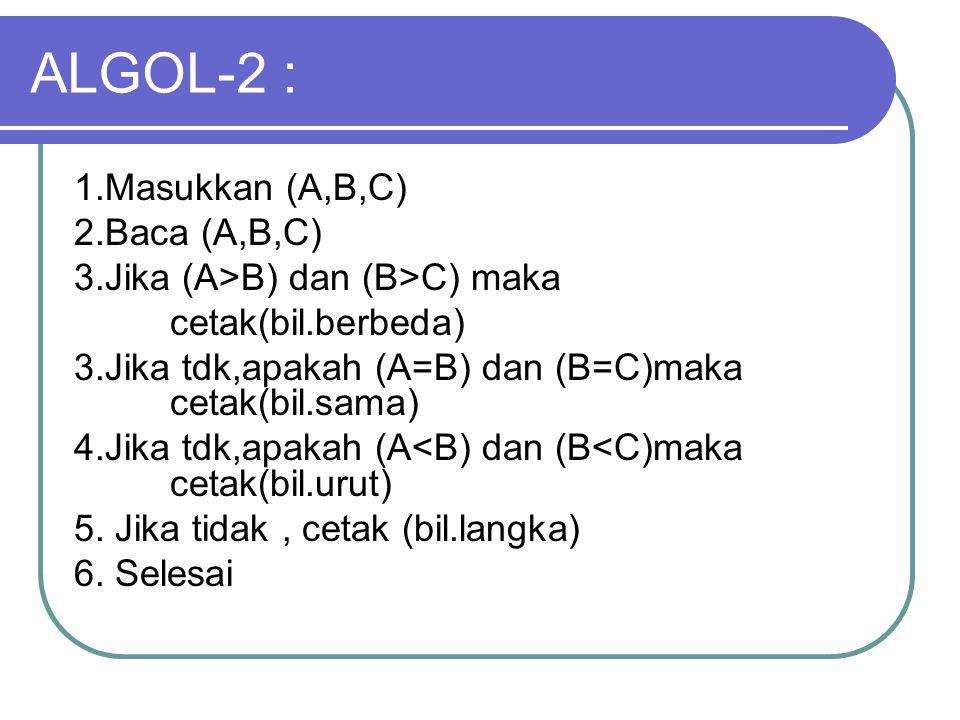 ALGOL-2 : 1.Masukkan (A,B,C) 2.Baca (A,B,C)