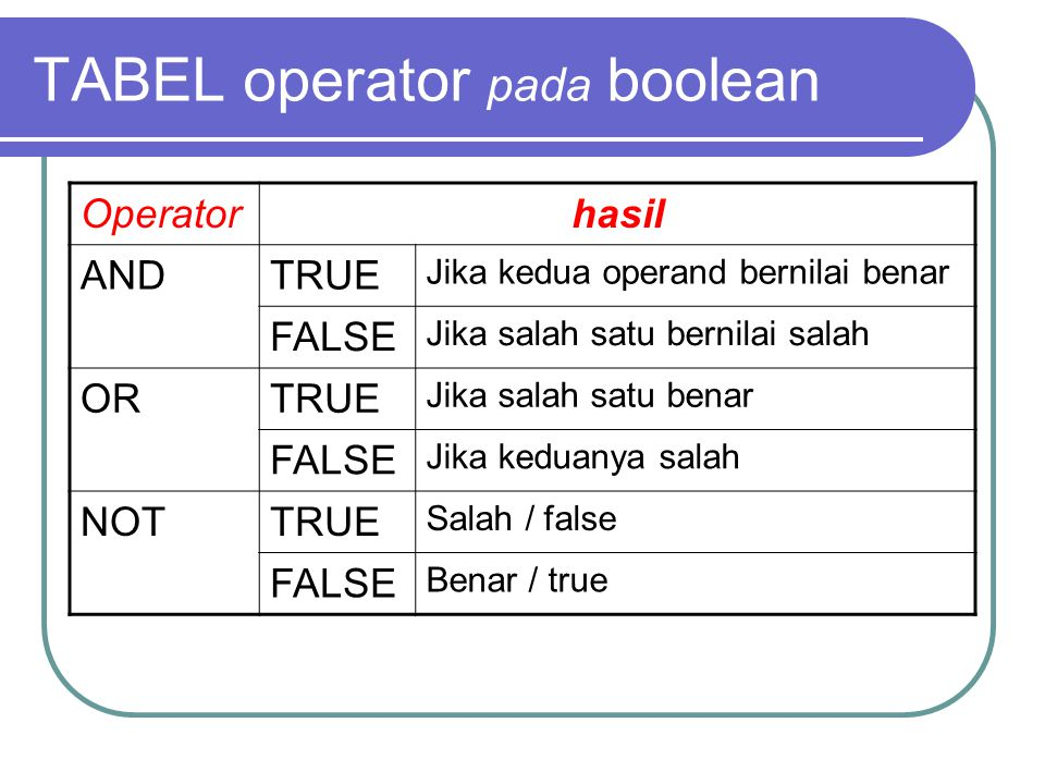 TABEL operator pada boolean