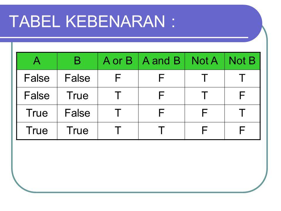 TABEL KEBENARAN : A B A or B A and B Not A Not B False F T True