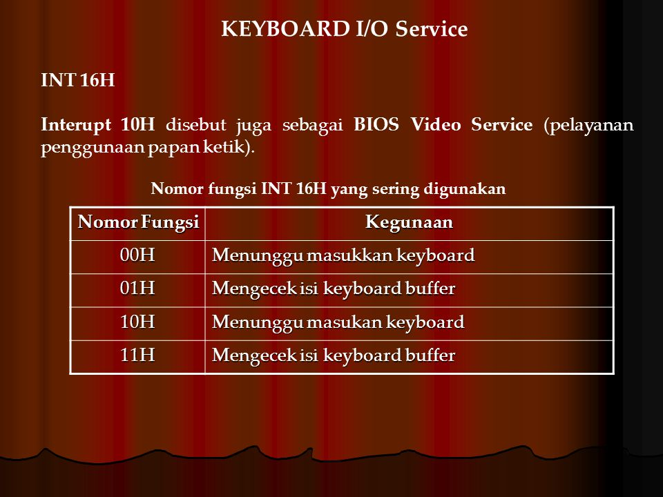 KEYBOARD I/O Service INT 16H