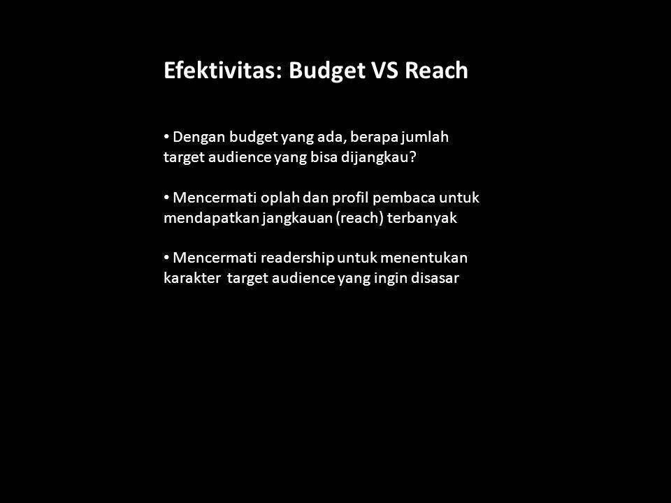 Efektivitas: Budget VS Reach