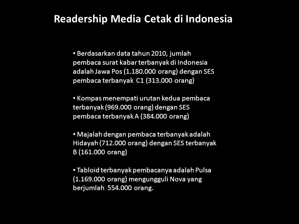 Readership Media Cetak di Indonesia