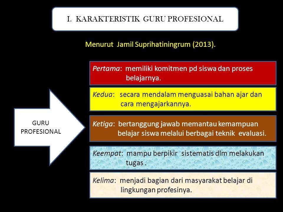 Menurut Jamil Suprihatiningrum (2013).