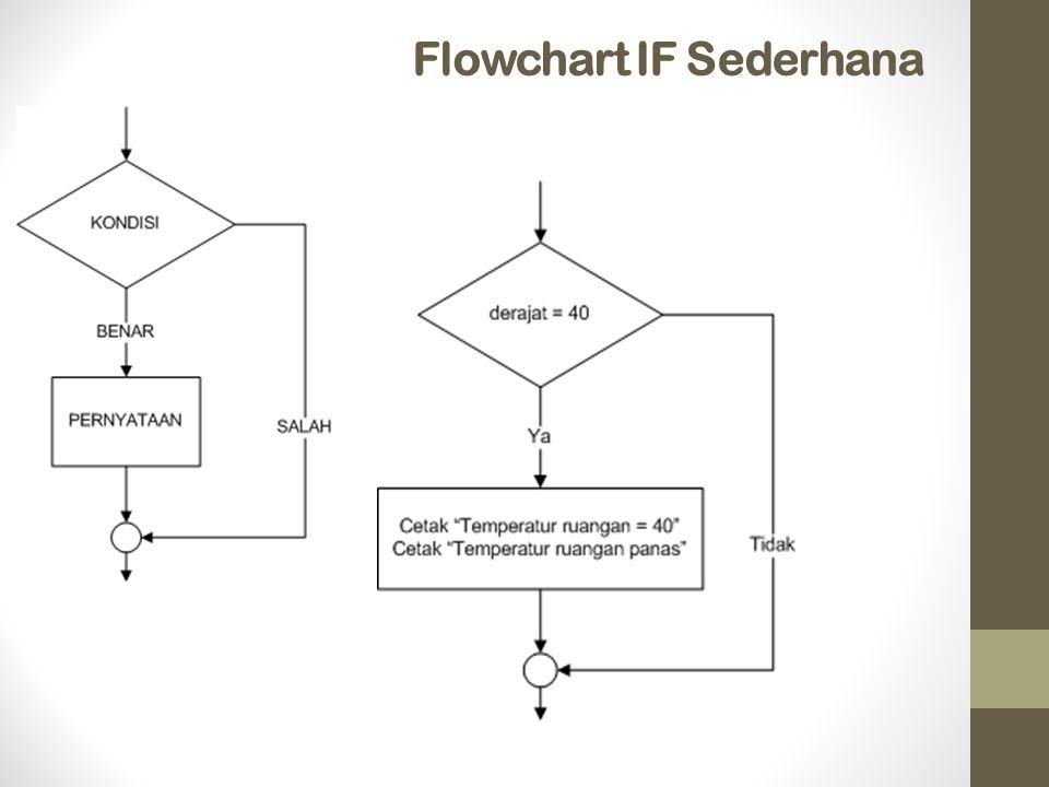 Flowchart IF Sederhana