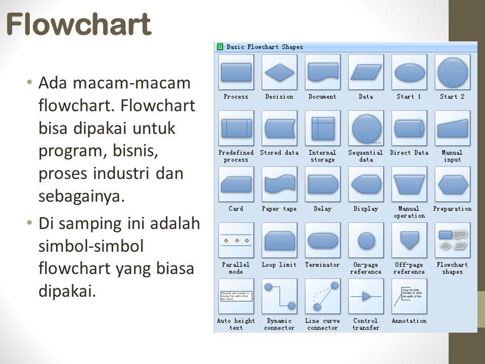 Flowchart Ada macam-macam flowchart. Flowchart bisa dipakai untuk program, bisnis, proses industri dan sebagainya.