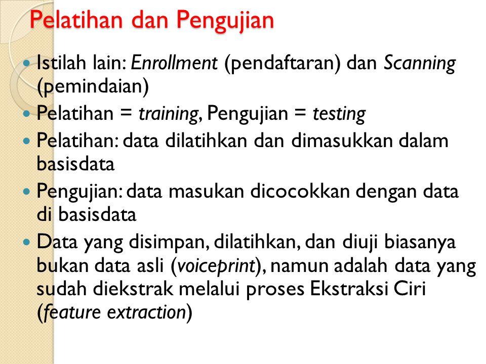 Pelatihan dan Pengujian