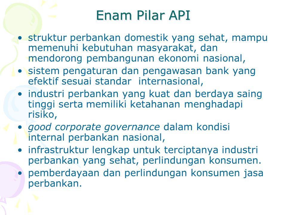 Enam Pilar API struktur perbankan domestik yang sehat, mampu memenuhi kebutuhan masyarakat, dan mendorong pembangunan ekonomi nasional,