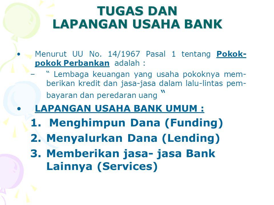 TUGAS DAN LAPANGAN USAHA BANK