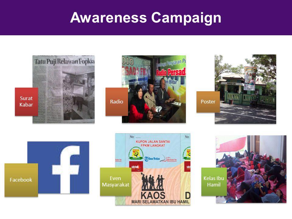 Awareness Campaign Surat Kabar Radio Poster Facebook Even Masyarakat